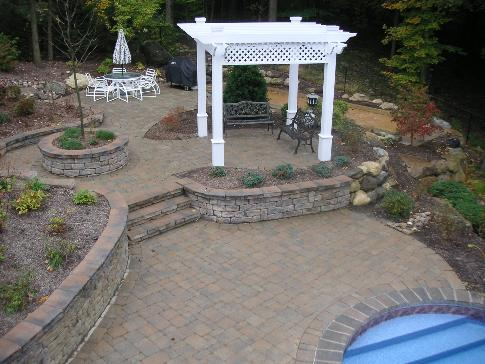 Pergola with Paver Patio and Pool